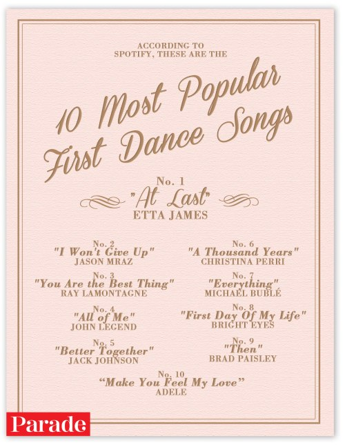first-dance-songs-infographic
